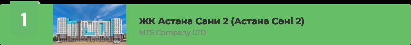 ЖК Астана Сани 2 (Астана Сәні 2)