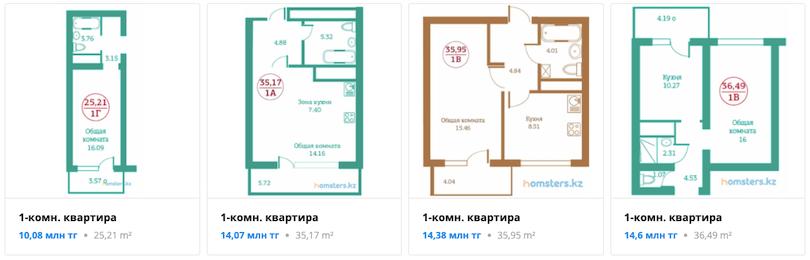 Квартиры - ЖК Palladium