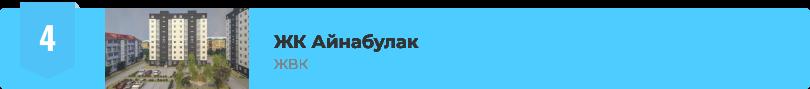 ЖК Айнабулак