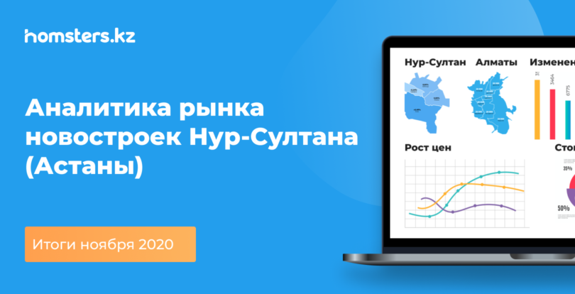 Аналитика рынка новостроек Нур-Султана (Астаны): итоги ноября 2020