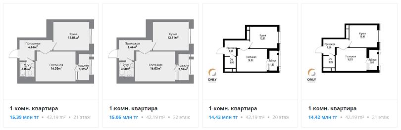 Квартиры в ЖК Only Sun and Moon в Нур-Султане (Астана)