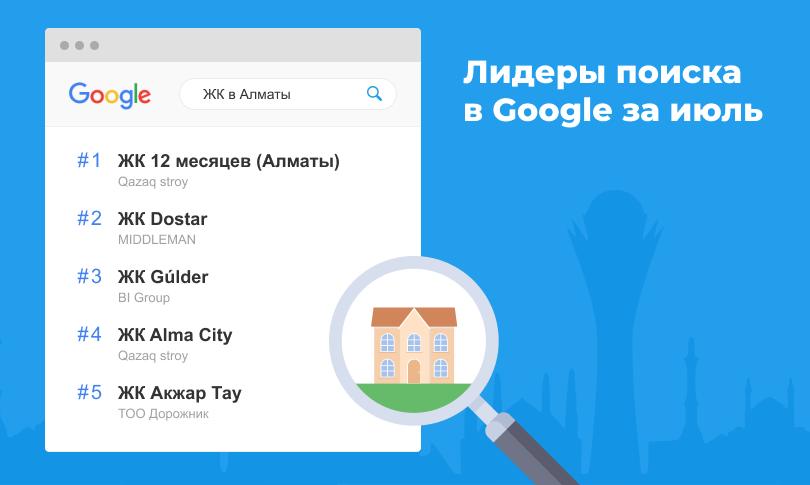Лидеры поиска в Google за июль