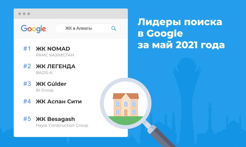 Лидеры поиска в Google за май