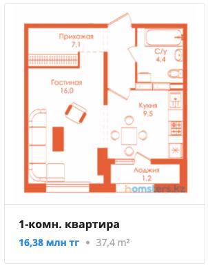 Квартиры в АКВАРЕЛЬ семейный квартал в Алматы