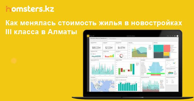 Цены на жилье в Алматы: как менялась стоимость в новостройках III класса