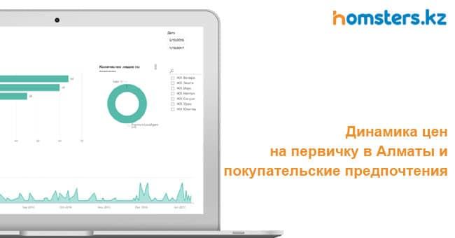 Динамика цен на первичку в Алматы и покупательские предпочтения
