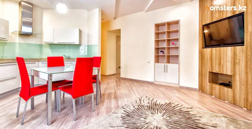 Самые маленькие квартиры в новостройках Астаны