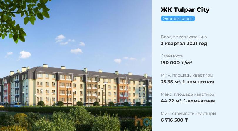 ЖК Tulpar City